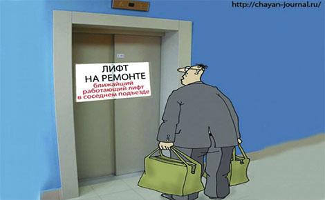 лифт сайт