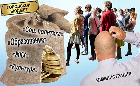 бюджет сайт